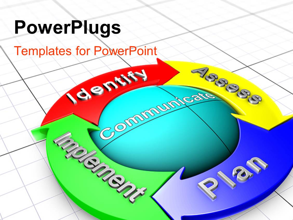 Free powerpoint templates 2529 html free ppt powerpoint templates - Powerplugs Powerpoint Template With A Communication Model Describing The Risk Management Process With Four Steps